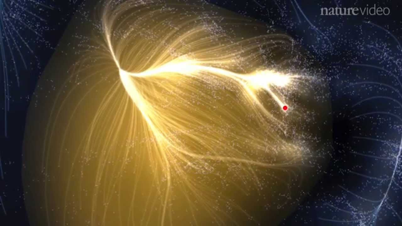 Earth's New Address: Solar System, Milky Way, Laniakea
